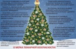 О мерах пожарной безопасности в период новогодних праздников.