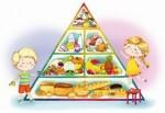 Говорим о питании
